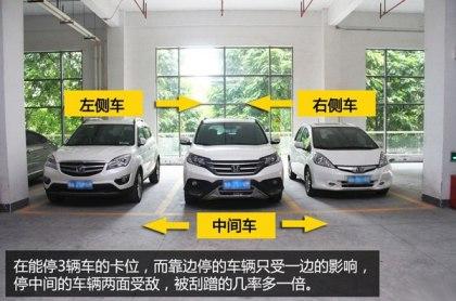 如何避免爱车被刮蹭? 广州租车公司实用停车方法帮到你